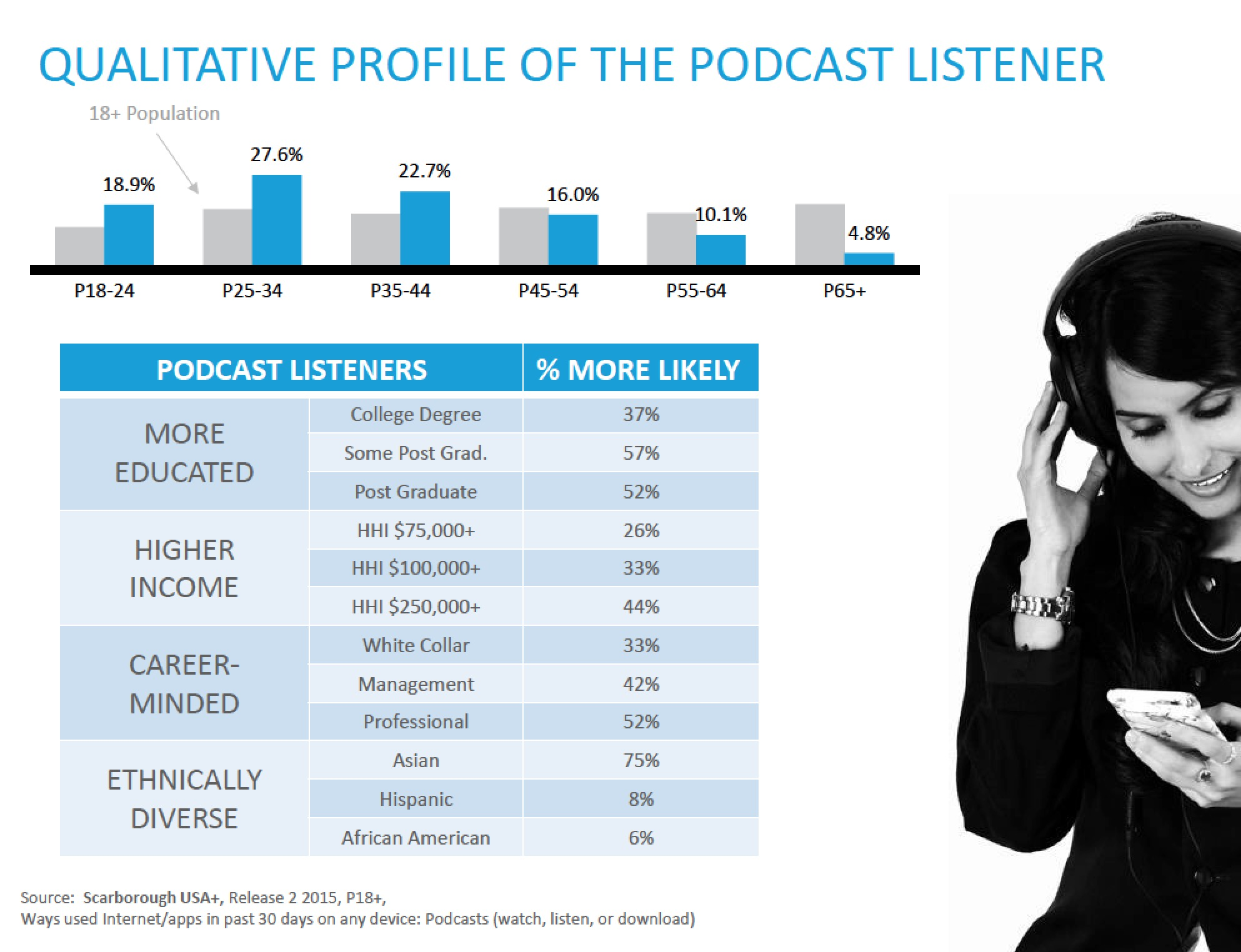 Podcast_listeners.jpg